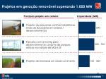 projetos em gera o renov vel superando 1 000 mw