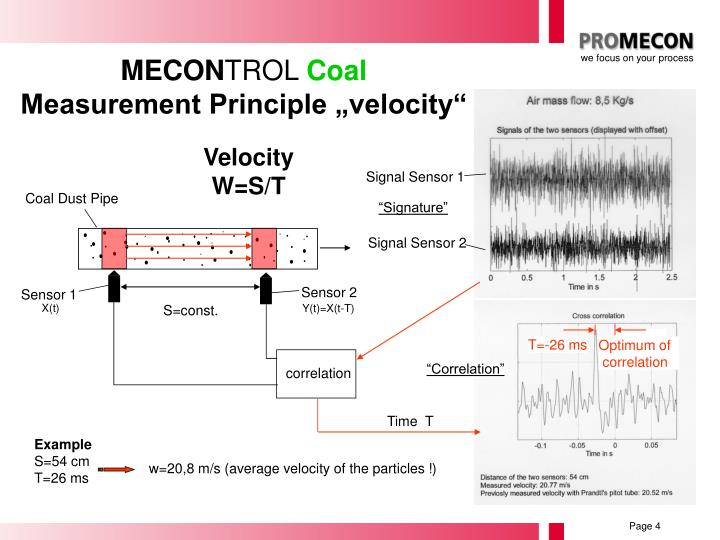Signal Sensor 1