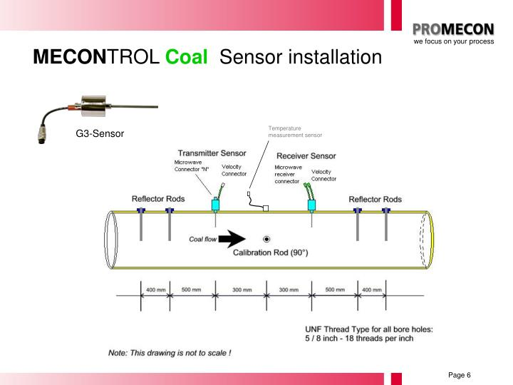 G3-Sensor