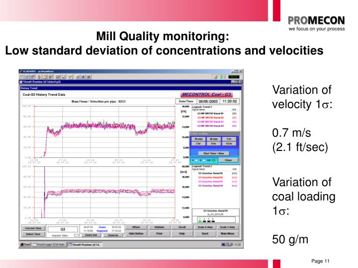 Mill Quality monitoring: