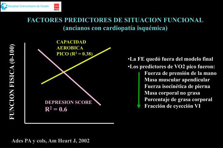 FACTORES PREDICTORES DE SITUACION FUNCIONAL