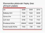 ekonomika p stov n epky bez p m ch plateb