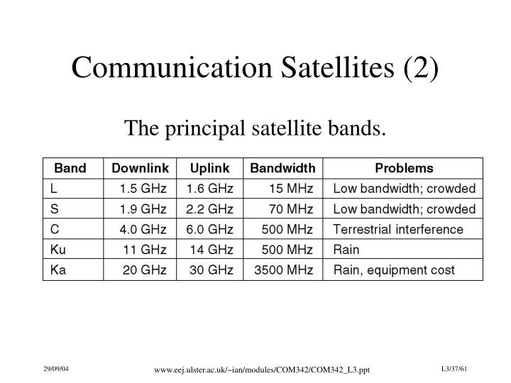 Communication Satellites (2)