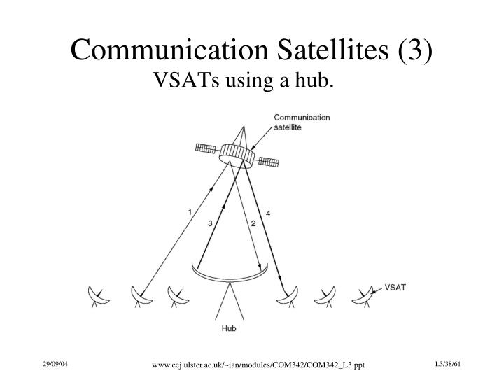 Communication Satellites (3)