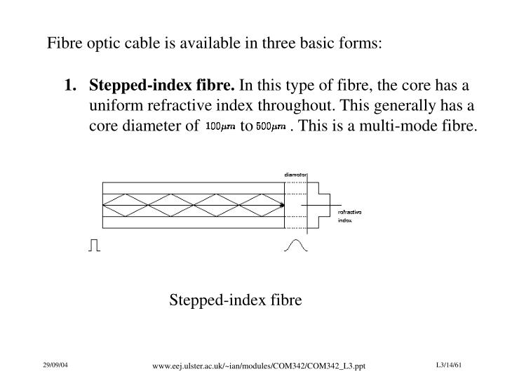 Fibre optic cable is available in three basic forms:
