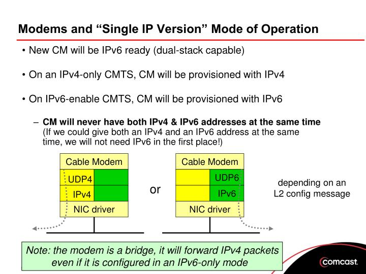 "Modems and ""Single IP Version"" Mode of Operation"