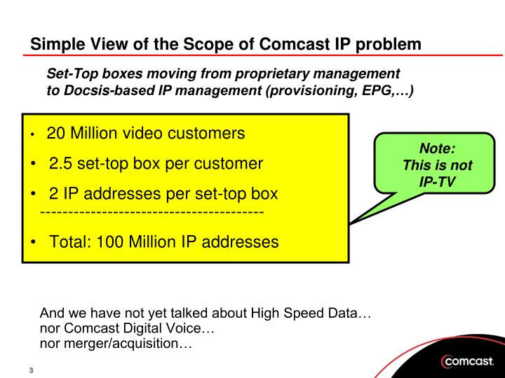 Simple view of the scope of comcast ip problem