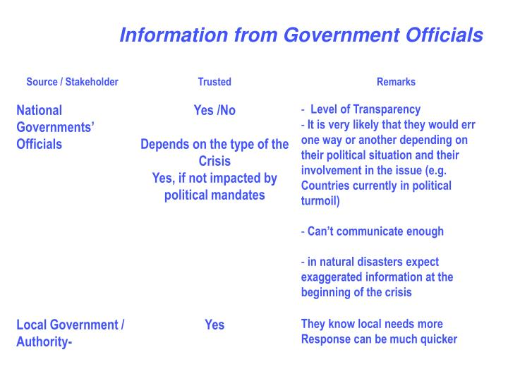 Information from Government Officials