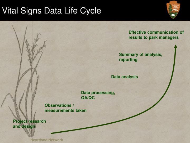 Vital signs data life cycle