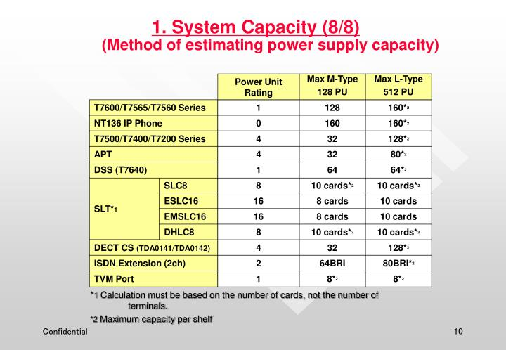 1. System Capacity (8/8)