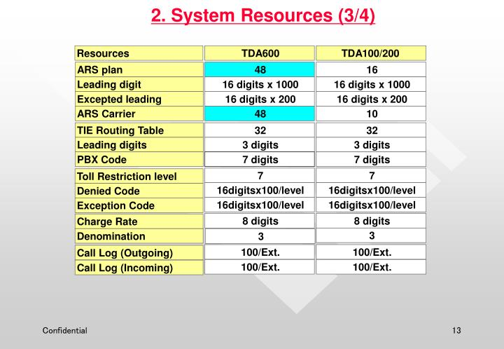2. System Resources (3/4)