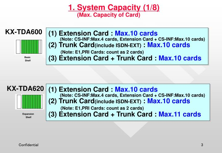 1. System Capacity (1/8)