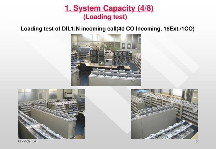 1. System Capacity (4/8)