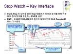 stop watch key interface
