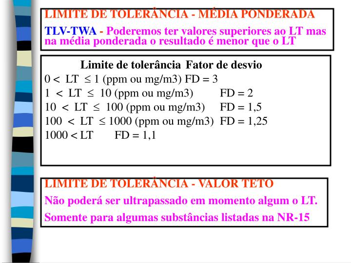 LIMITE DE TOLERÂNCIA - MÉDIA PONDERADA