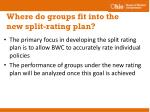 where do groups fit into the new split rating plan