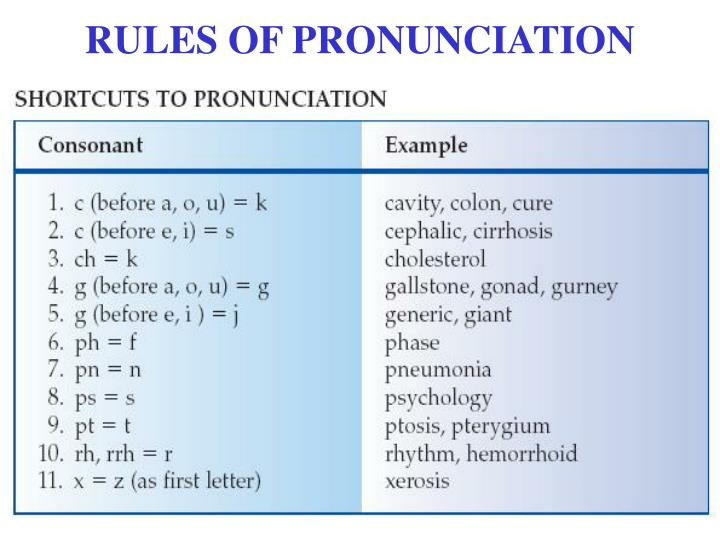 RULES OF PRONUNCIATION