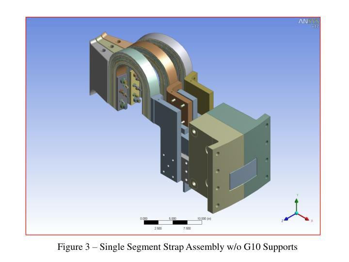 Figure 3 – Single Segment Strap Assembly w/o G10 Supports