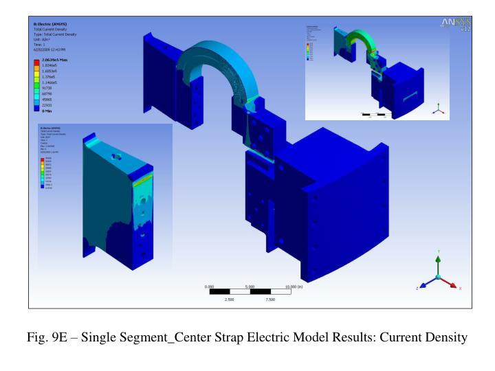 Fig. 9E – Single Segment_Center Strap Electric Model Results: Current Density