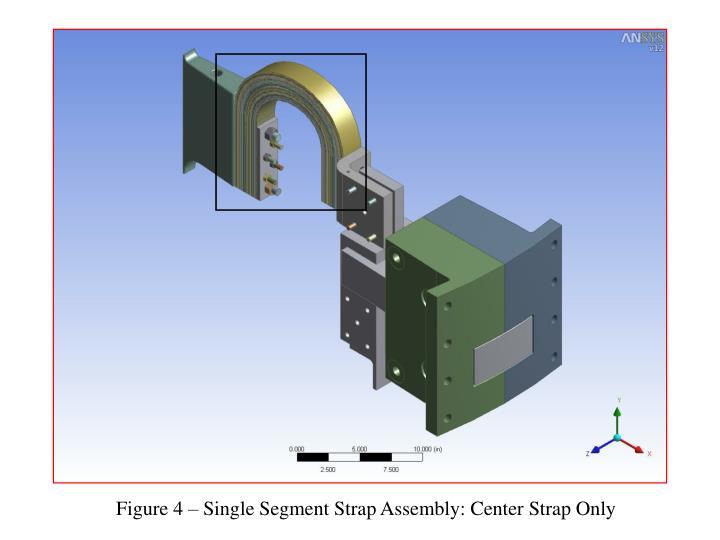 Figure 4 – Single Segment Strap Assembly: Center Strap Only