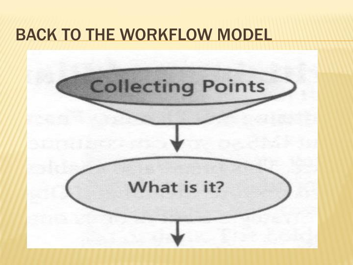 BACK TO THE WORKFLOW MODEL