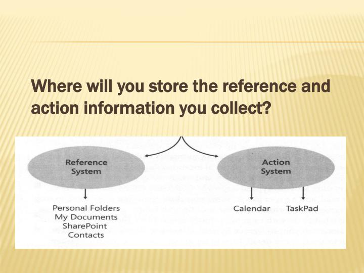 Where will you store the reference and action information you collect?
