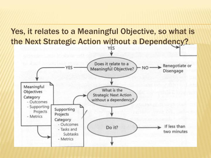 Yes, it relates to a Meaningful Objective, so what is the Next Strategic Action without a Dependency?