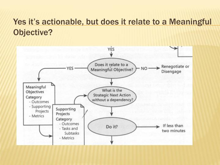Yes it's actionable, but does it relate to a Meaningful Objective?