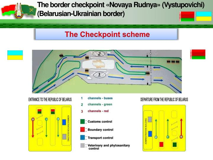 The border checkpoint