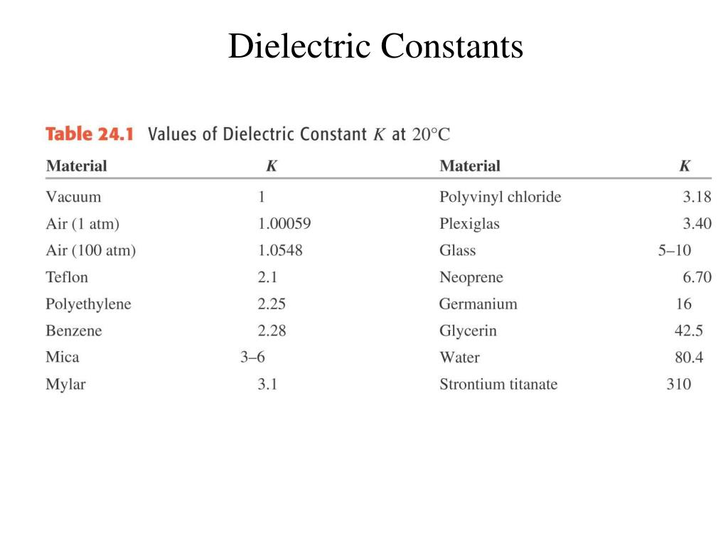PPT - Capacitance and Dielectrics PowerPoint Presentation