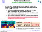 performance survey human forensic performance