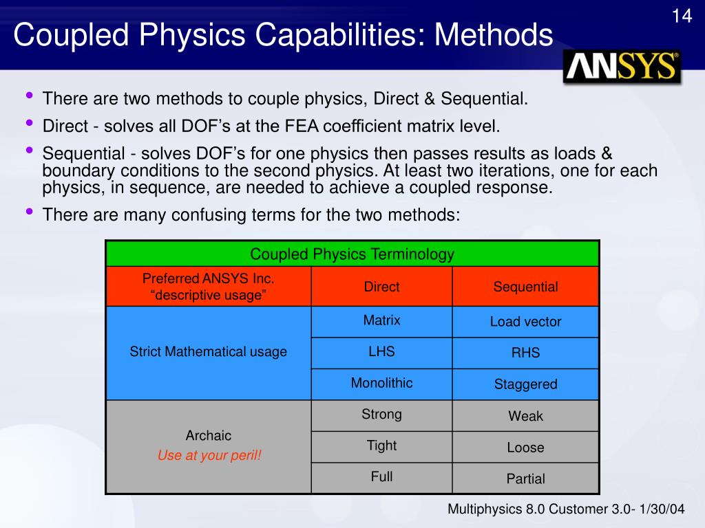 PPT - ANSYS Multiphysics 8 0 Technology Overview & Benefits