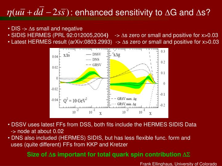 Enhanced sensitivity to d g and d s