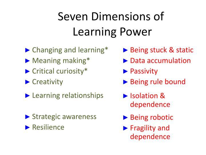 Seven Dimensions of
