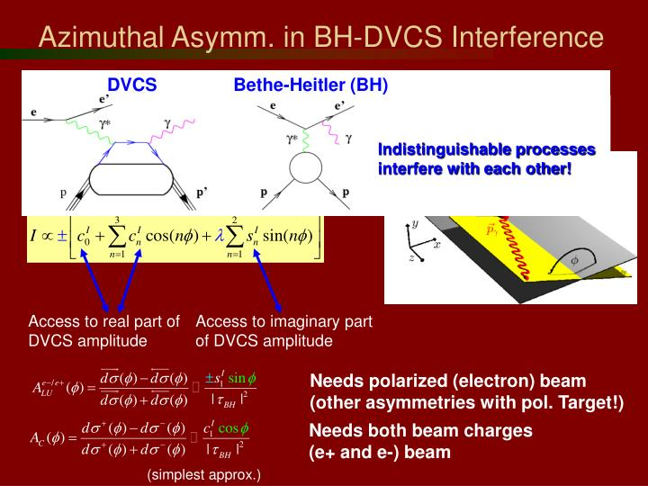 Azimuthal asymm in bh dvcs interference