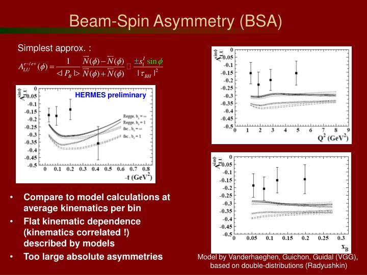 Beam-Spin Asymmetry (BSA)
