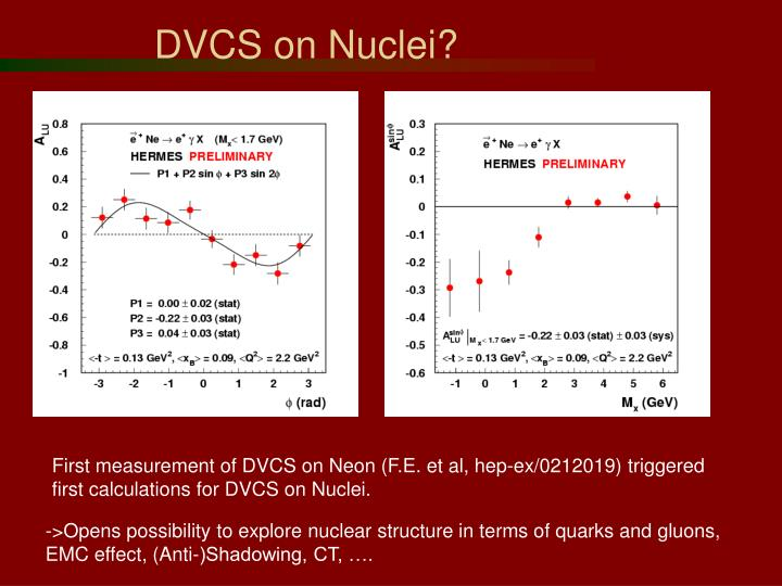 DVCS on Nuclei?