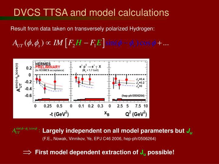 DVCS TTSA and model calculations