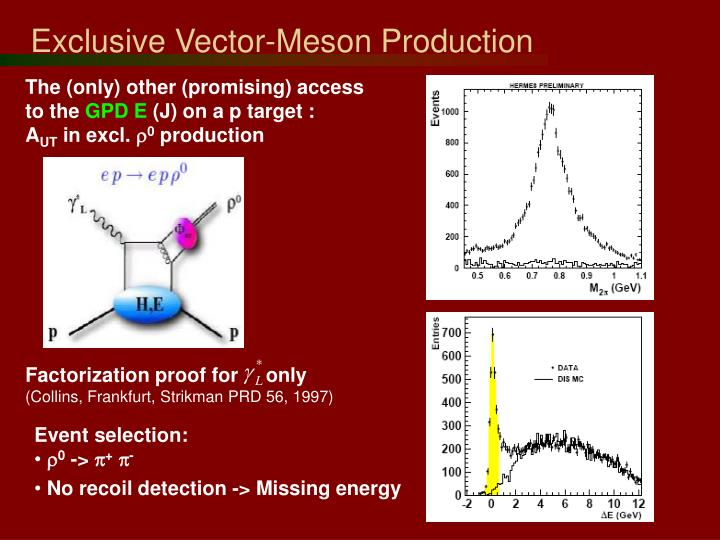 Exclusive Vector-Meson Production