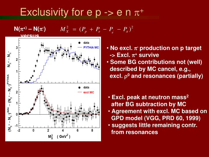 Exclusivity for e p -> e n