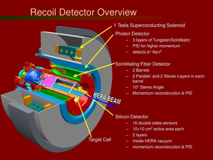1 Tesla Superconducting Solenoid