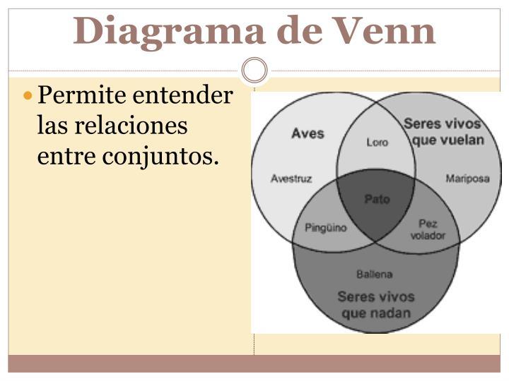 Ppt organizadores grficos powerpoint presentation id3669735 diagrama de venn ccuart Choice Image