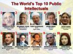 the world s top 10 public intellectuals