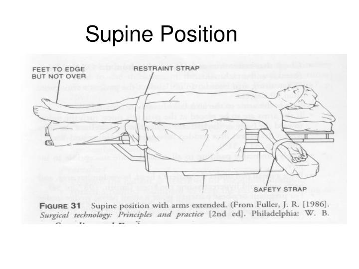 Supine Position Dorsal Position – Wonderful Image Gallery