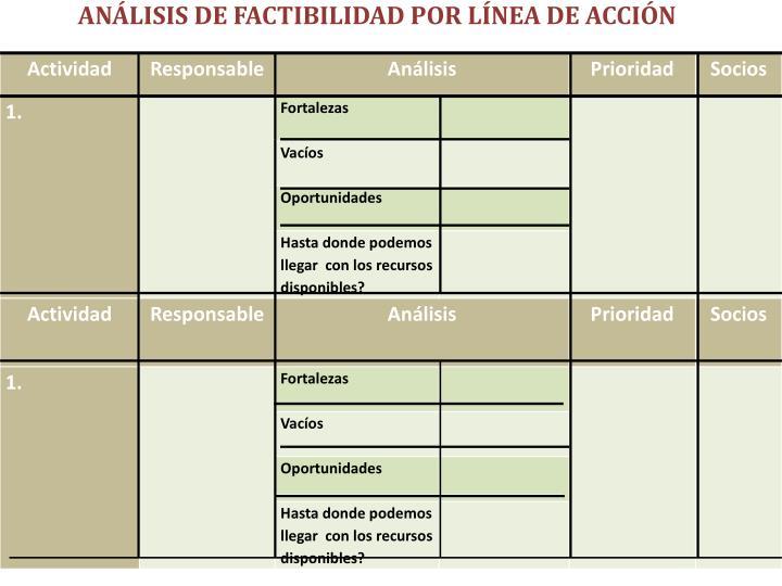 ANÁLISIS DE FACTIBILIDAD POR