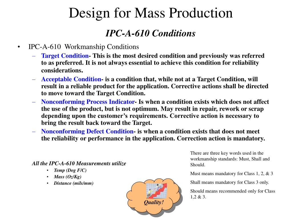 PPT - IPC Workmanship Classes: Solder Volume, Shape