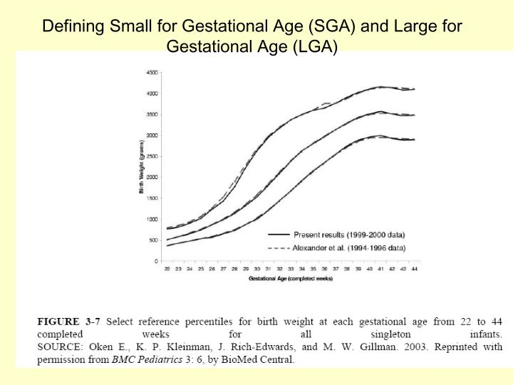 Defining Small for Gestational Age (SGA) and Large for Gestational Age (LGA)