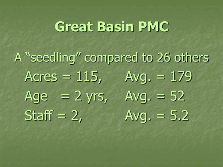 Great Basin PMC
