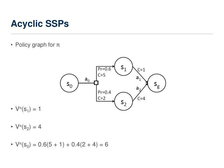 Acyclic SSPs