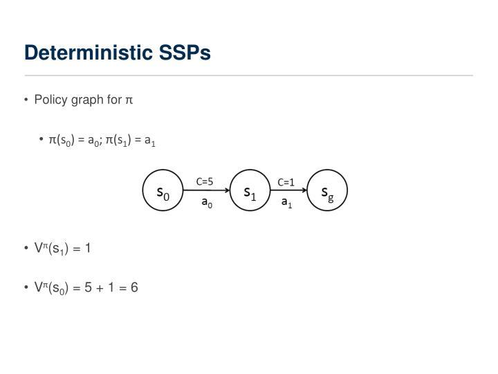 Deterministic SSPs